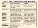 figure 8 9 global considerations for the mis organization