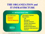 the organization and it infrastrcture