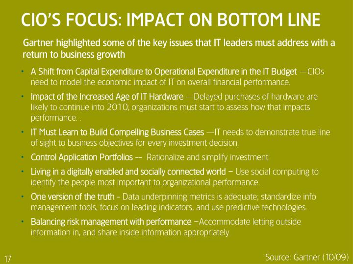 CIO's focus: IMPACT on Bottom line