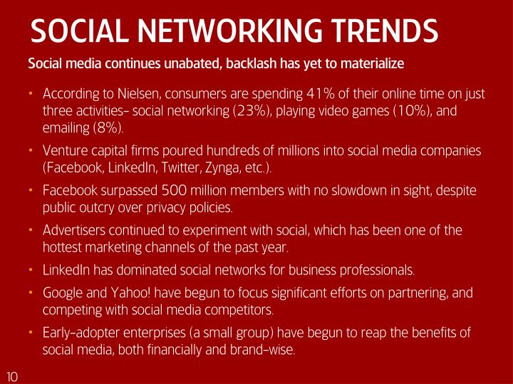Social Networking Trends