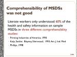 comprehensibility of msdss was not good