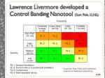 lawrence livermore developed a control banding nanotool sam paik llnl