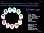 enterprise content management ecm improving the efficiency of paper based manual business processes