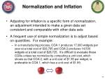 normalization and inflation1