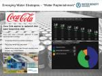 emerging water strategies water replenishment