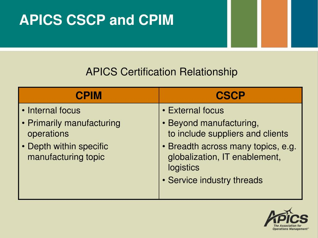 apics cscp cpim certification certified supply chain professional ppt powerpoint presentation relationship