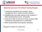 balanced scorecard the 8 week training program