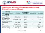 development of corporate governance rating index different services and models