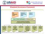 khazanah governance framework