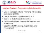 legal and regulatory frameworks on state ownership