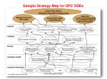 sample strategy map for spc soes