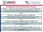 the malaysian soe transformation program
