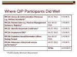 where qip participants did well