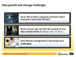 data growth and storage challenges