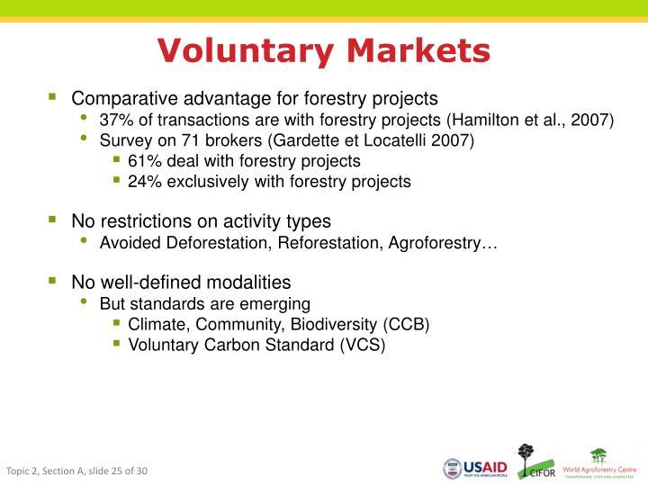 Voluntary Markets