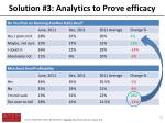 solution 3 analytics to prove efficacy