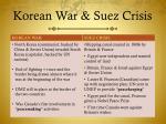 korean war suez crisis
