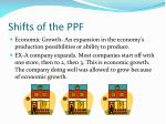 shifts of the ppf