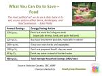 what you can do to save food