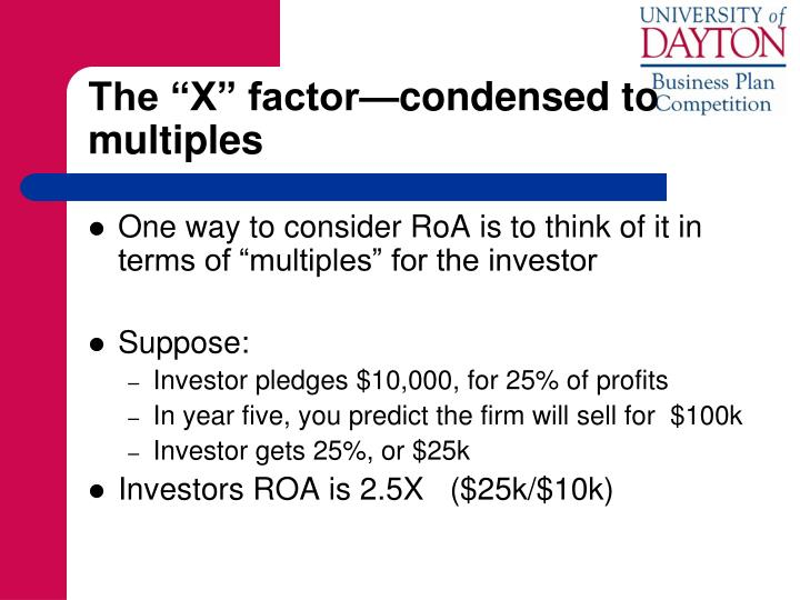 "The ""X"" factor—condensed to multiples"
