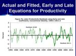 actual and fitted early and late equations for productivity