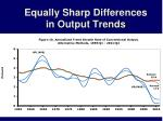 equally sharp differences in output trends