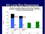 eu long run responses