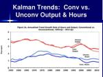 kalman trends conv vs unconv output hours