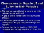 observations on gaps in us and eu for the main variables