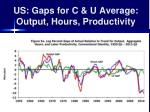 us gaps for c u average output hours productivity