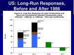 us long run responses before and after 1986