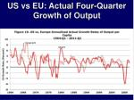 us vs eu actual four quarter growth of output