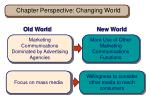 chapter perspective changing world