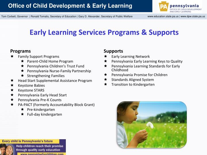 supporting early learning This article will explain the importance of the teacher's role in supporting play in the early childhood classroom brain development and learning from birth to.