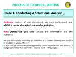 process of technical writing