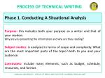 process of technical writing1