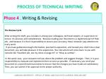 process of technical writing56