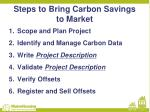 steps to bring carbon savings to market