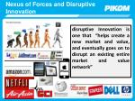 nexus of forces and disruptive innovation