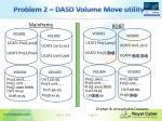 problem 2 dasd volume move utility2