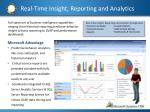 real time insight reporting and analytics