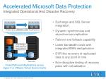 accelerated microsoft data protection