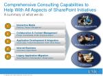 comprehensive consulting capabilities to help with all aspects of sharepoint initiatives