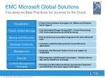 emc microsoft global solutions
