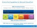 end to end capabilities for microsoft sharepoint