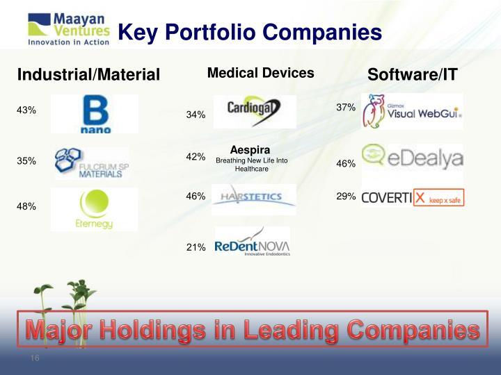 Key Portfolio Companies