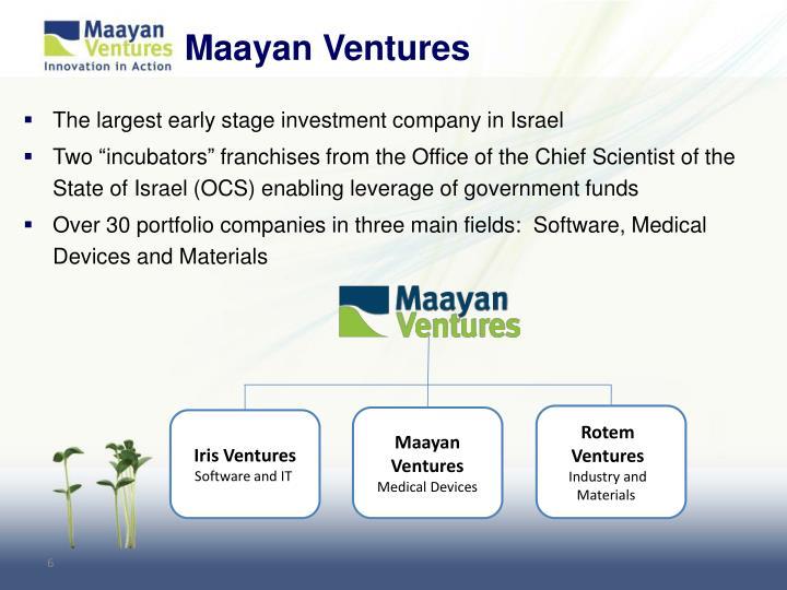 Maayan Ventures