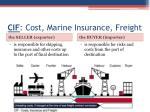 cif cost marine insurance freight