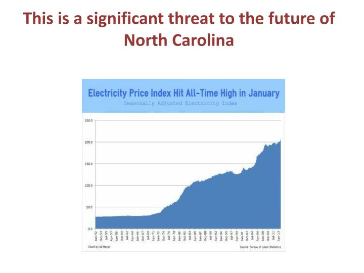 This is a significant threat to the future of north carolina
