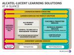 alcatel lucent learning solutions at a glance